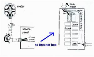 square d breaker box wiring diagram collection wiring With wiring a breaker box diagram