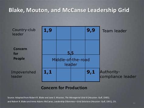 leadership ch