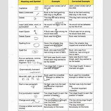 Back To School Proofreading Marks Cheatsheet  Word Bank Writing & Editing