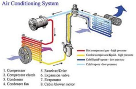 auto air conditioning repair 1986 maserati quattroporte on board diagnostic system service ac mobil dokter mobil