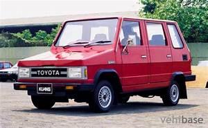 Automotive History  Toyota Kijang  U2013 Brand Evolution