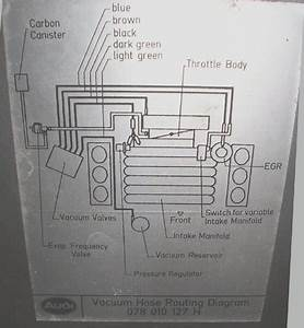 95 A6 Vacuum Diagram Needed