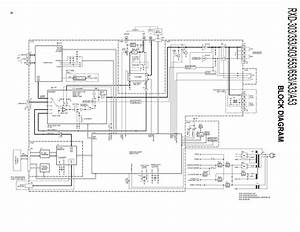 Schematic Electronics  Kenwood Rxd 353  503  553  653  A33  A53