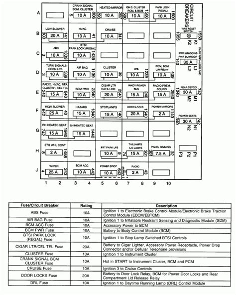 1999 Buick Lesabre Fuse Box Diagram by 2004 Buick Lesabre Fuse Box Location Fuse Box And Wiring