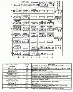 1998 Buick Regal Fuse Diagram 24563 Getacd Es