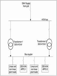 Single Line Diagram Of The Plant