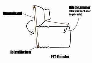 Maulwurffalle Selber Bauen : mausefalle selber bauen ungeziefer ratgeber ~ Watch28wear.com Haus und Dekorationen