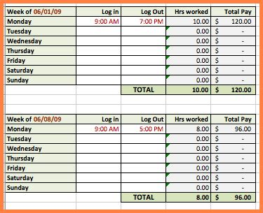 overtime tracking spreadsheet excel spreadsheets group