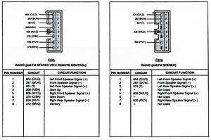 2000 Ford F 150 Radio Wire Diagram : 2017 ford fusion stereo wiring diagram wiring diagram ~ A.2002-acura-tl-radio.info Haus und Dekorationen