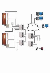 Locks Installation And User Guide Amag Symmetry V8 Manual