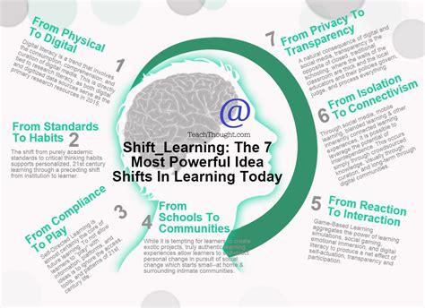 shifts  create  classroom   future  images