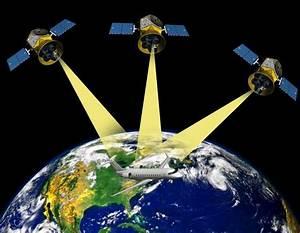 How Satellite Navigation Works