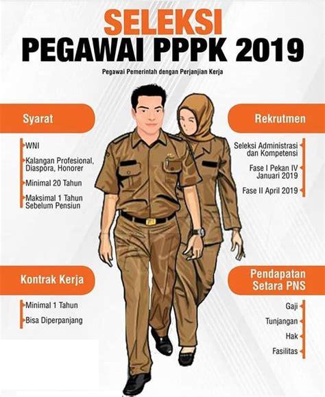 Download soal pppk lengkap dengan kunci jawabannya. Contoh Soal Tes PPPK/P3K 2019 dan Jawabannya - Diki999