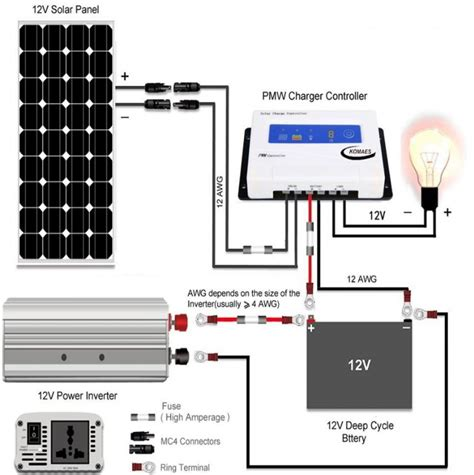 Best Watts Solar Panel Kit Reviews Ultimate