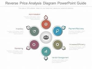 Reverse Price Analysis Diagram Powerpoint Guide
