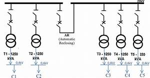 Simplified Single Line Diagram With The 5 Transformers