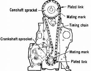 How To Set Timing For A 1987 Mitsubishi Pajero