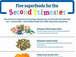 what to eat in the second trimester of pregnancy kidspot