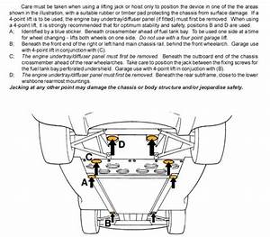 Lotus Elise Jack Stand Guide  The  U201cstep U201d Method