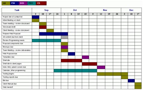 project schedule templates find word templates
