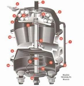 Frein De Service : freins pneumatiques chambres de freins semi remorques ~ Dallasstarsshop.com Idées de Décoration