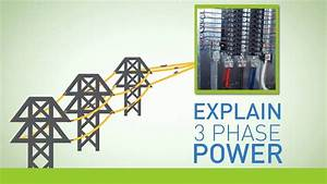 Three-phase Power Explained