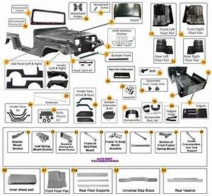 Jeep Wrangler Yj Body Parts Diagram