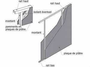 Dimension Plaque De Platre : pose de plaques de placoplatre service de pl trerie ~ Dailycaller-alerts.com Idées de Décoration