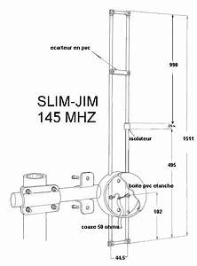 How To Use A Slim Jim Diagram