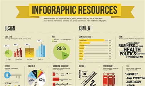 List Of 10 Websites To Find Free Infographics Resources Lifetime Yoga Schedule Chanhassen Train Time Table Of Kanchankanya Express Bloomingdale Down Kanchanjunga Sugar Land Metrowest North F1 Live