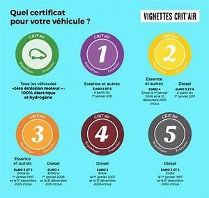 Ou Trouver La Vignette Crit Air : vignettes anti pollution a paris ~ Medecine-chirurgie-esthetiques.com Avis de Voitures