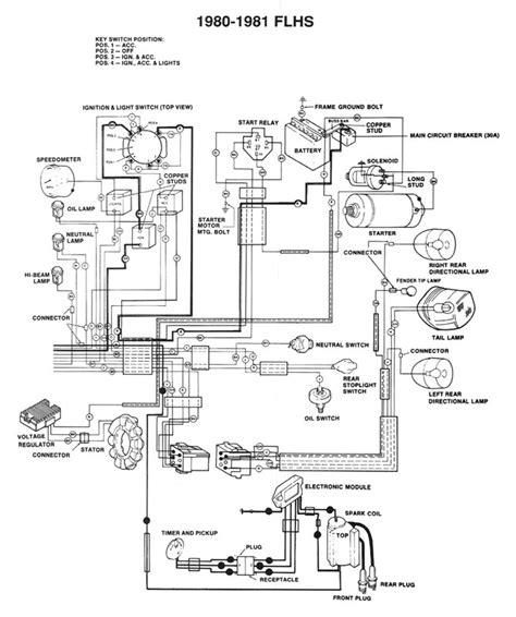Harley Davidson Wiring Diagram Fuse by 1987 Harley Davidson Softail Custom With Evo Motor Turn