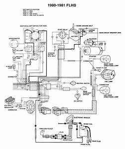 33 Wiring Diagram For Harley Davidson Softail