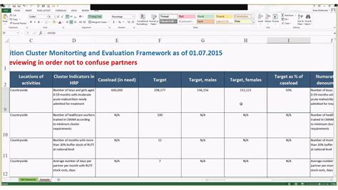 monitoring  evaluation framework youtube