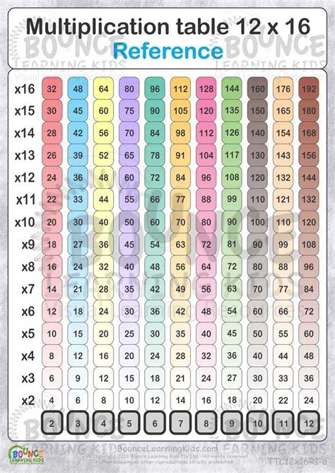 16 times table new calendar template site