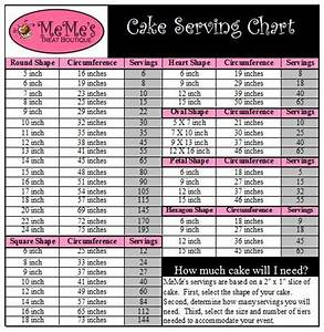 Catering Portions Chart 20 Best Cake Size Serving Sizes Images On Pinterest Cake