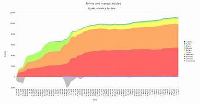Anime Statistics Manga Svg Wiki Articles Date