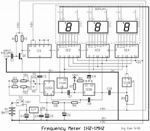 1hz To 1mhz Frequency Meter With Digital Display Circuit