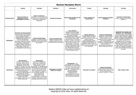 Wochenplan Haushalt Vorlage by 11 Wochenplan Leer Pregnantin