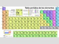 que an quedan elementos qumicos por descubrir - Tabla Periodica De Los Elementos Pdf Completa