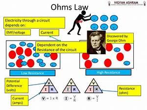 Wiring Part 4   Ohms Law