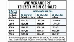 Teilzeitgehalt Berechnen : eltern von der schwangerschaft bis zum elterngeld news berblick ~ Themetempest.com Abrechnung