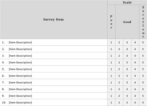 patient satisfaction survey patient satisfaction survey