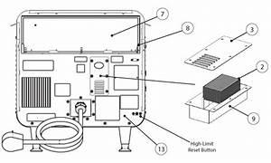 Wilton Vise Parts Diagram