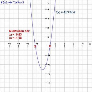 Nullstelle Berechnen Quadratische Funktion : differentialrechnung funktionsuntersuchungen ~ Themetempest.com Abrechnung