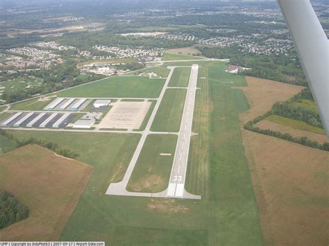 Indianapolis Metropolitan Airport