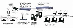 Netgear Gs748t Prosafe 48 Port Gigabit Smart Switch
