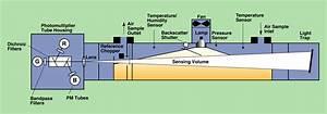 Wiring Diagram For Light