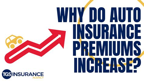 They have a sneaky practice called price optimization, which means analyzing data about you, the customer, to determine just how much they can raise your rates without making you. EXPLAINED: Why Do Auto Insurance Premiums Increase?
