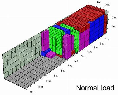 Container Loading Software Calculator Pallet Pattern Logistics